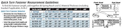 Tech Tip Dzus Fastener Measurement Guidelines