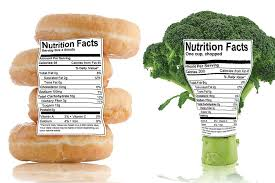 nutrition facts on food