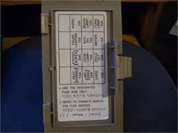 fuse box diagram kia shuma fixya hi there my kia shuma 2 2004 has a problem this is a shuma and not a soul your options did not have shuma as a choise
