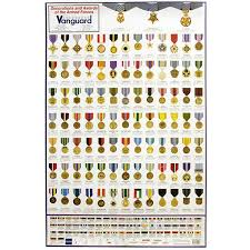 Poster Badges For The Navy Marine Corps And Coast Guard