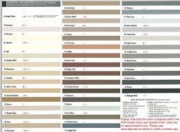 Laticrete Spectralock Pro Grout Color Chart Laticrete Spectralock Epoxy Grout Pro Premium Part C