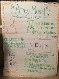 4 Nbt 5 Multiplication Array 4th Grade Common Core Math