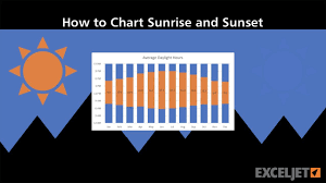 Sunrise Sunset Chart How To Chart Sunrise And Sunset Times