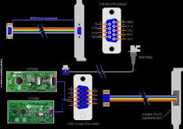 telephone plug wiring australia wiring solutions cat6 phone jack wiring diagram cat6 telephone wiring diagram australia wire center