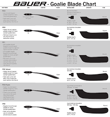 Bauer Stick Blade Chart Perspicuous Hockey Stick Blade Chart Bauer P30 Hockey Stick