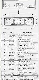 99 honda civic stereo wiring diagram davehaynes me 99-00 civic radio wiring diagram 1999 honda civic stereo wiring diagram crayonbox
