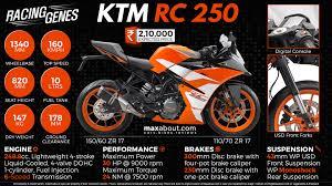 2018 ktm rc 250. contemporary ktm view full size ktm rc250  on 2018 ktm rc 250