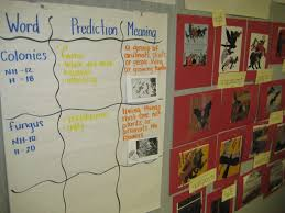 Ccd Chart Teaching Strategies For English Language Learners Scholastic