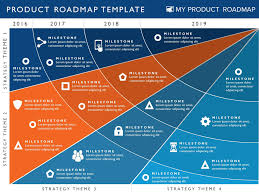 Road Map Powerpoint Four Phase Product Strategy Timeline Roadmap Powerpoint Template