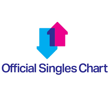 Rumor Mill Limits Ratios Records Singles Chart Revamped