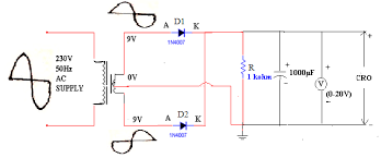 electronic devices and circuits lab notes full wave rectifier full wave rectifier filter