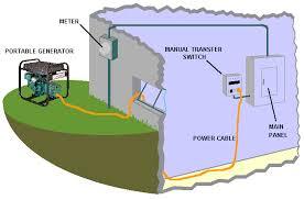 john deere generator transfer switch wiring diagram john wiring diagram for reliance transfer switch jodebal com on john deere generator transfer switch wiring diagram