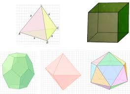 Урок конференция Многогранники вокруг нас й класс  Доказывают существование только пяти правильных многогранников cлайд№10