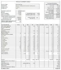 bathroom remodeling checklist bathroom remodel calculator bathroom remodel checklist bathroom