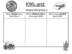 Kwl Chart By Jvrichards - Teaching Resources - Tes