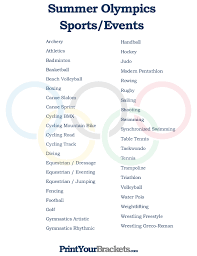 printable list of summer olympics sports and events