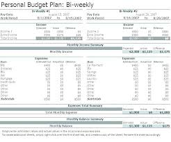 Commercial Construction Budget Template Home Renovation Budget Template Meltfm Co
