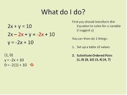 algebra 1 lesson 1 linear equations equations with x and y simplifying math you