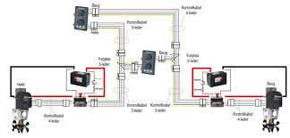 thruster systems side power lewmar bow thruster joystick at Lewmar Bow Thruster Wiring Diagram