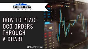 Sierra Chart Brokers Sierra Chart How To Place Oco Orders Through A Chart Optimus Futures