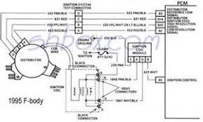 similiar chevy ignition coil wiring keywords ignition coil together chevy ecm wiring diagram on ignition coil