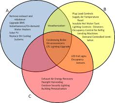 energy audit tool cbei research report energy audit tool figure 4
