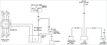 fuse box wiring diagram 91 k5 blazer chevy oasissolutions co caprice classic fuse box diagram inspirational auto wiring diagrams 91 k5 blazer 1991 chevy s10