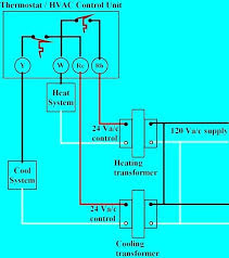 home air conditioning thermostat hunturktim info AC Thermostat Wiring at Thermostat Wiring Diagram For Central Air