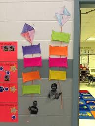 How To Fly A Kite Procedural Writing Perfect Integrate Benjamin ...
