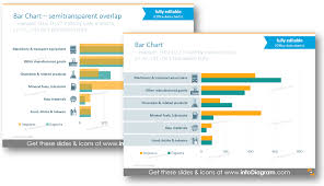6 Examples Of Redesigning Boring Excel Charts In A