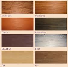 vinyl flooring vs traditional ground material