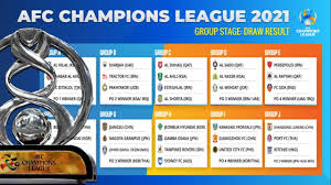 DRAW RESULT: AFC CHAMPIONS LEAGUE 2021 DRAW | GROUP STAGE - JunGSa Football  - YouTube