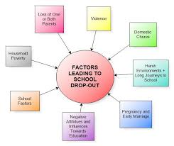 department of geography cambridge acirc gender and education in factors for girls dropping out of school