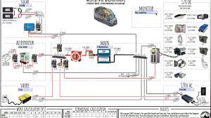 diy van electrical guide build your Advance Mark 7 Wiring Diagram Way Tractor-Trailer Plug