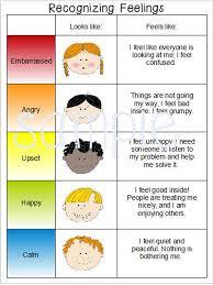 Feelings Chart Emotions Feelings Chart Special Needs Autism Speech Delay Behavior