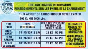 Properly Inflating Boat Trailer Tires Boating Magazine