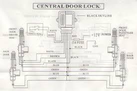 dodge ford focus wireless remote power door lock conversion kit categories