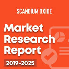 Scandium Oxide Price Chart Value And Size Of Scandium Oxide Market From 2019 To 2025