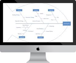 fishbone diagram software for mac