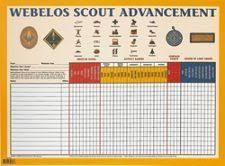 Tiger Advancement Chart Webelos Advancement Chart Eagle Scout Boy Scouts Cubs