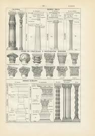 Capitals Chart Antique Architectural Print 1908 Architect