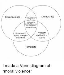 Who Invented The Venn Diagram Communists Democrats Free Speech Is Dangerous Violence Is