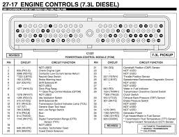pcm plug pin layout ford diesel forum click image for larger version pcmplugpinout jpg views 678 size 178 1