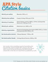 Apa Formatting Guide For Essays And Dissertations