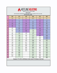 Home Heating Oil Tank Size Chart Oil Tank Chart Hotline Heating