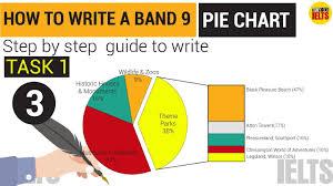 Ielts Writing Task 1 Pie Chart Band 9 Ielts Writing Task 1 Pie Chart Lesson 3 How To Write A Band 9