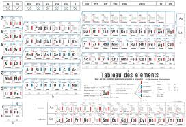 welch pdf periodic table sargent table a to how add apps directories kompozer 1png with