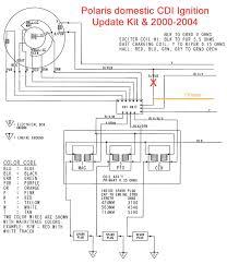 wiring diagram 2004 polaris sportsman 90 50cc at scrambler best of 2001 polaris sportsman 90 electrical schematic polaris scrambler 90 wiring diagram throughout