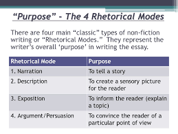 waxing rhetoric a student s guide to all things rhetorical ppt  purpose the 4 rhetorical modes there are four main classic types of non fiction