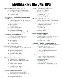 Skills And Qualities For Resume. Financial Planner Skills Resume ...